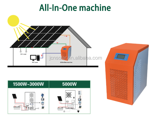 Off Grid 2kw Solar Power Kit 2000w Sunshine Solar System ...