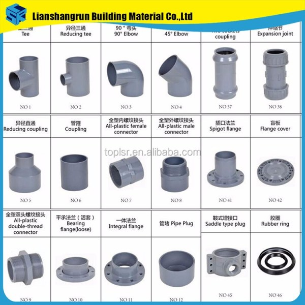 Wholesale Plumbing Pvc Pipe Fittings Names And Parts Price ...