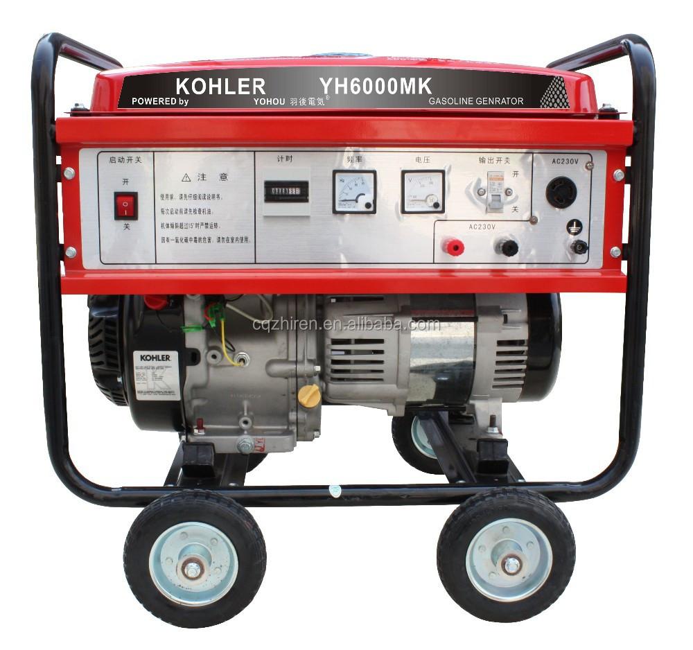 Generator Wattage Worksheet