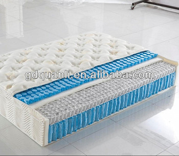Foam Encased Pocket Coil Mattress Sofa Cushion Coils