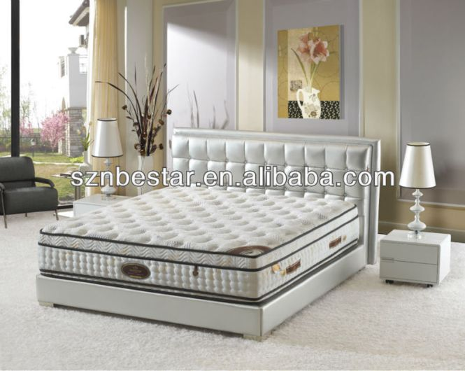 Belgium Latex Mattress Supplieranufacturers At Alibaba