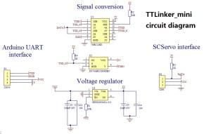 Ttlinker Mini For Signal Conversion Board Convert Uart