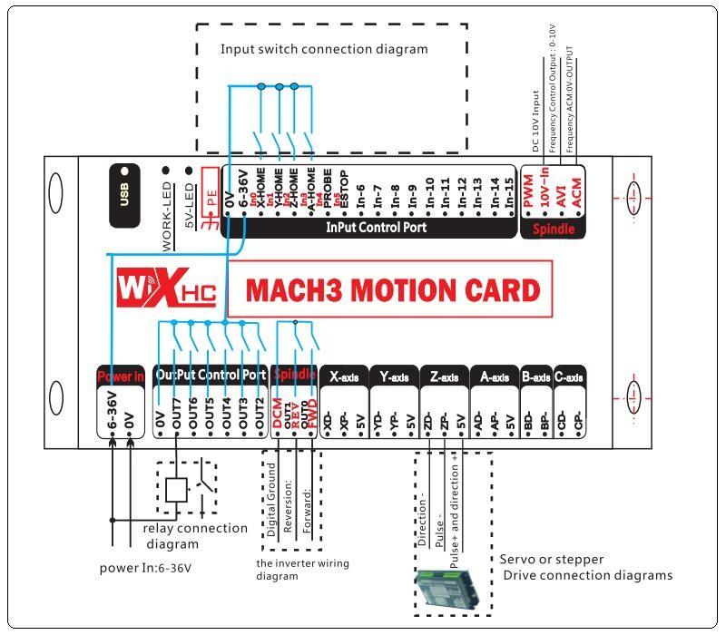 Xhc 6 Axis Mach3 Motion Card For Cnc Router Mk6 Control