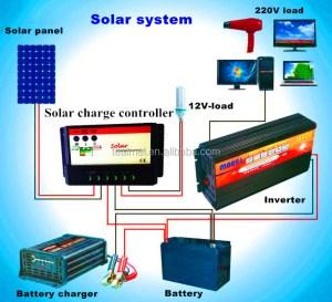 12 Volt 20 Amp 24v 48v Solar Panel Charge Controller  Buy