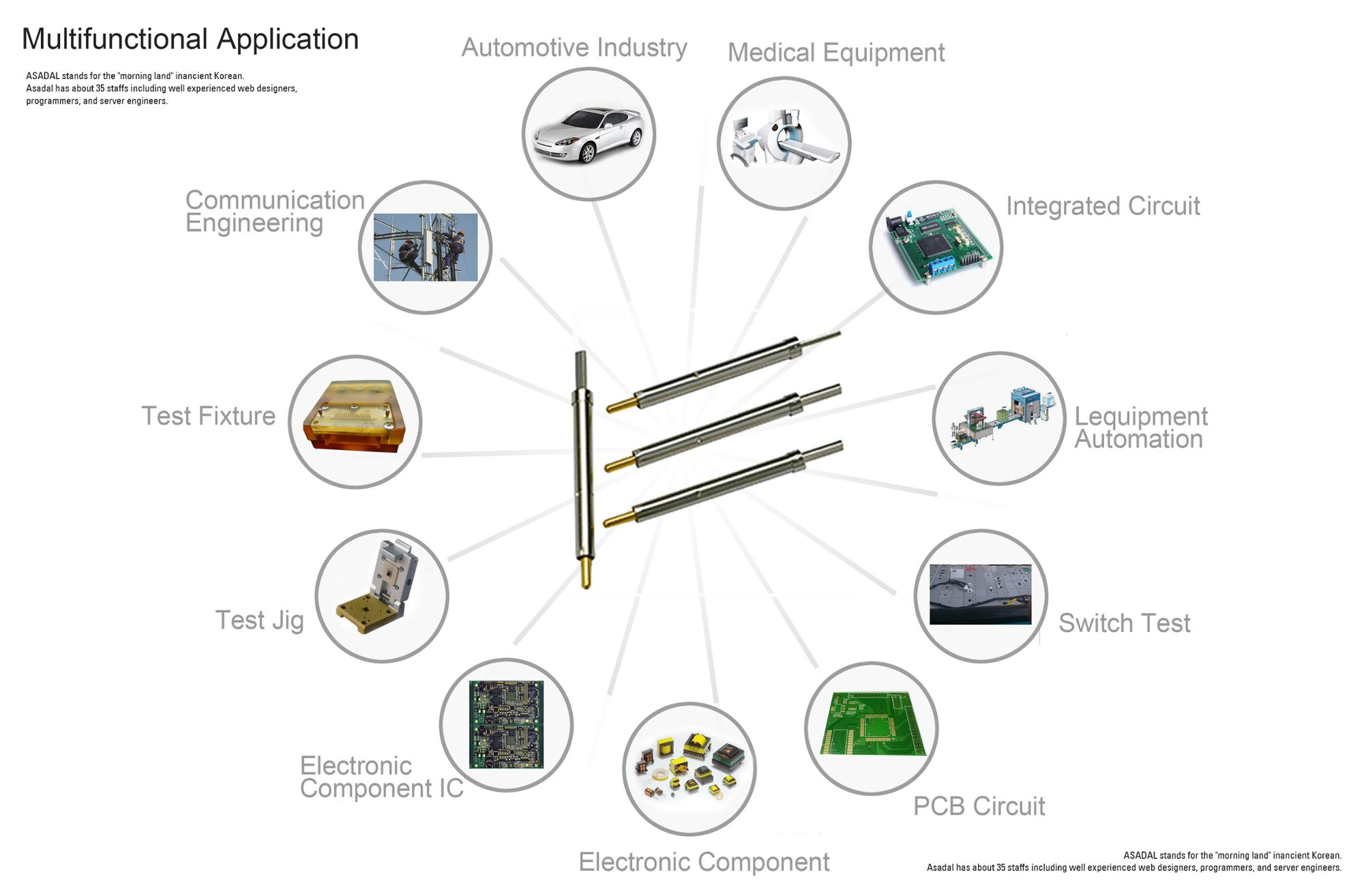 Spring Loaded Electrical Contact Pins Pogo Pin Test Probe