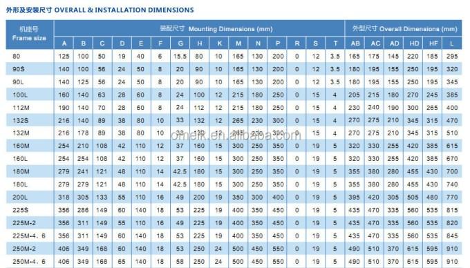 Siemens motor frame size chart frame design reviews for Abb motor frame size