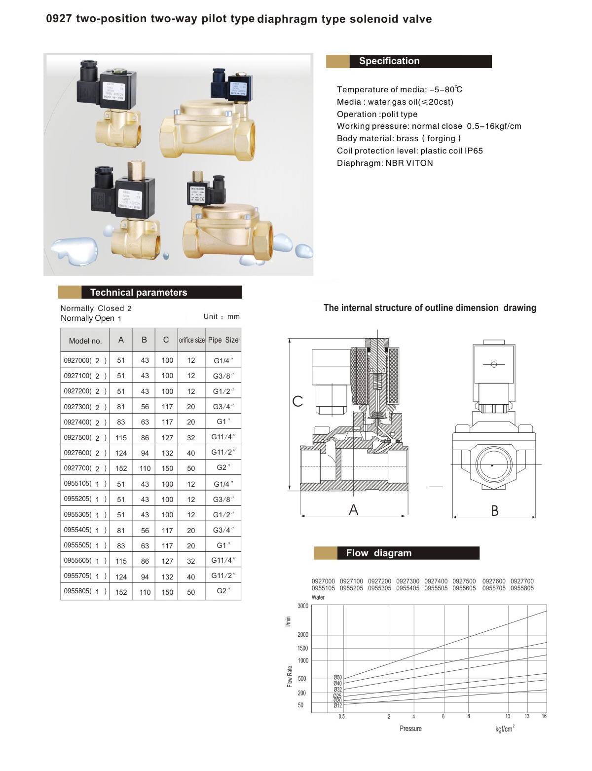 Hot Selling Professional Design Ac Electric Brass Water