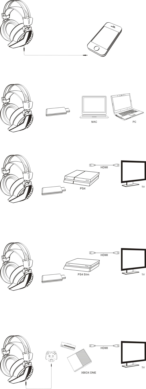 Popular New 7 1 Surround Sound 2 4ghz Wireless Gaming