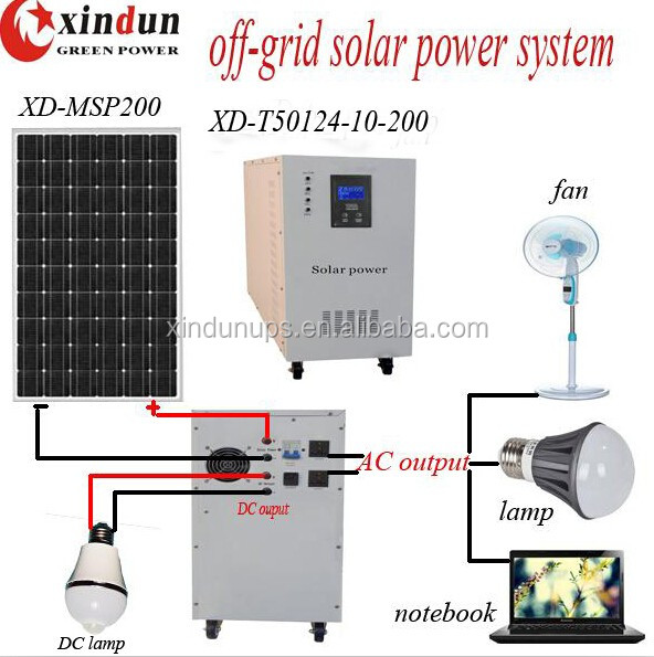 Best Price Off Grid Portable 1000 Watt Solar Power System ...