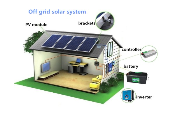 2016 Everexceed 10 Kw Whole House Solar Power System 10kw ...