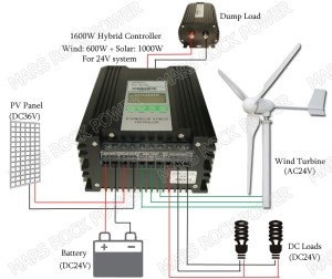 With Dump Load 24v 0600w Wind 01000w Solar Buck And Boost Hybrid Mppt Controller With
