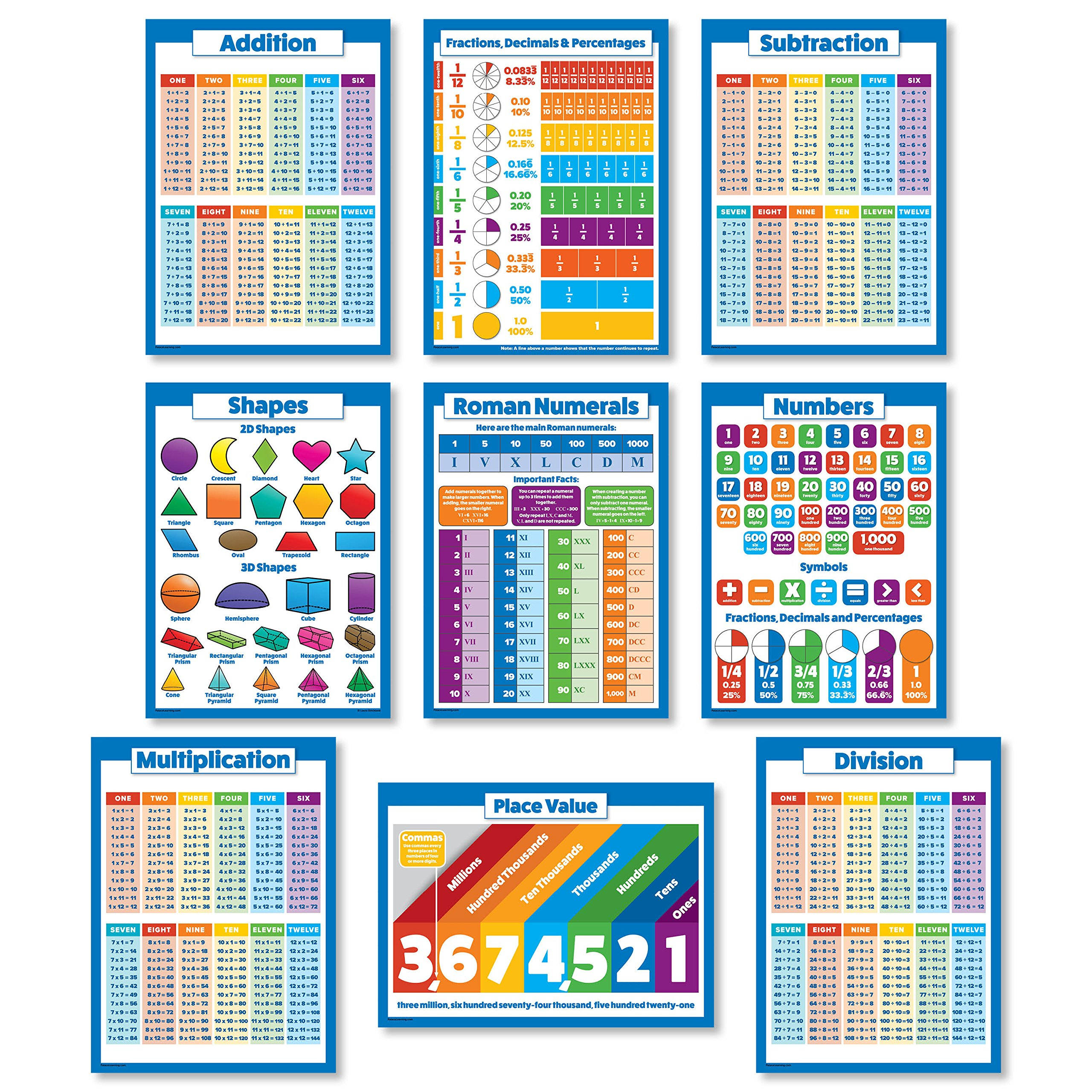 Buy 10 Educational Math Posters For Kids