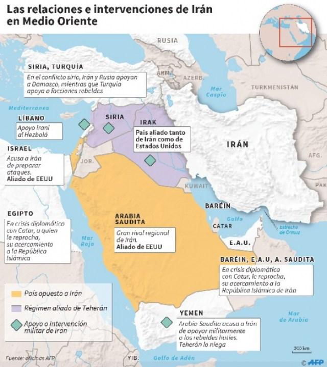 Las relaciones e intervenciones de Irán en Medio Oriente. Gráfico: AFP Conflicto Irán-Estados Unidos.