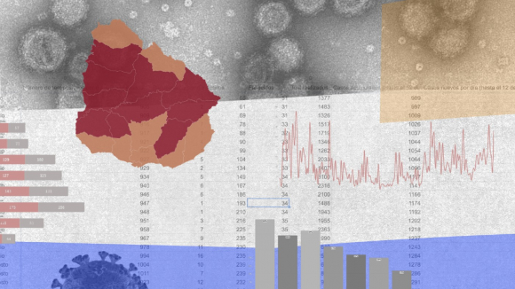 Coronavirus en Uruguay: datos para entender la pandemia