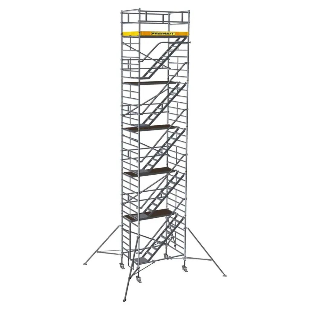 All The Different Types Of Scaffolding Systems Explained