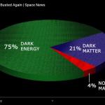 Plasma Electronics vs. Gravity