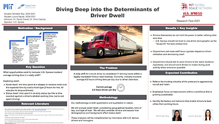 Thumbnail image of poster: Diving Deep into the Determinants of Driver Dwell. Click to display full-size PDF