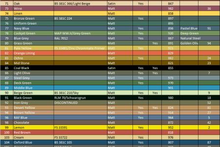 Vallejo Paint Color Conversion Chart 4k Pictures 4k Pictures