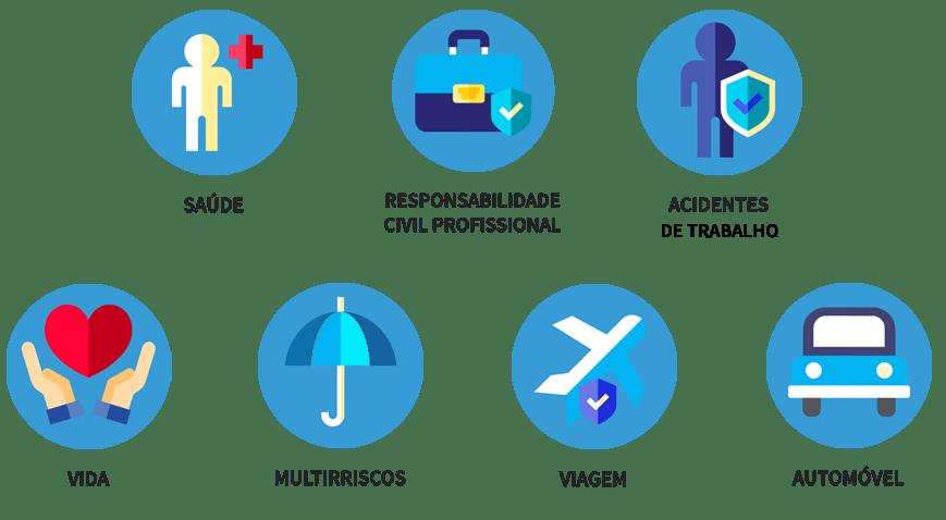 Ícones dos seguros para empresas - Scalis - Mediação de Seguros