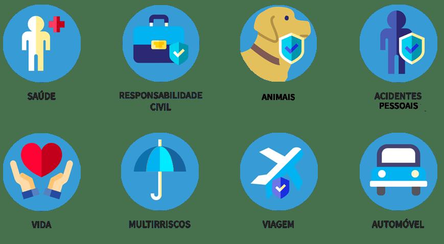 Ícones dos seguros individuais e familiares - Scalis - Mediação de Seguros
