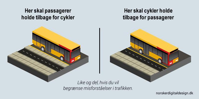 Vélo mode d'emploi, ou comment survivre sur deux roues à Copenhague