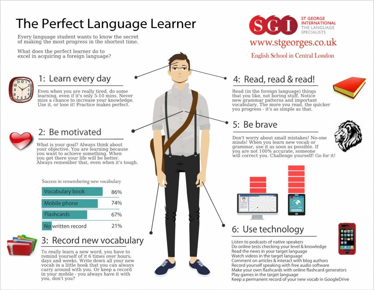 the-perfect-language-learner