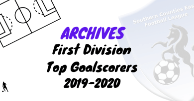 scefl top goalscorers 2019 2020 first division