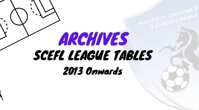 scefl kent league tables archive