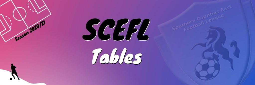 scefl table