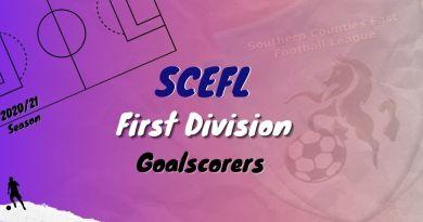 First Div Goalscorers