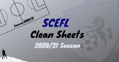 clean sheets scefl