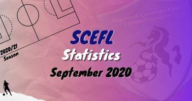 SCEFL September Statistics