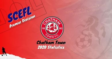 2020 Chatham Town