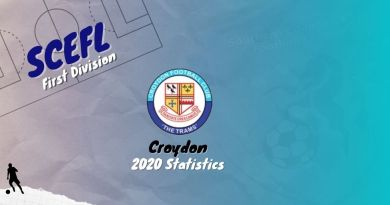 2020 Croydon fc