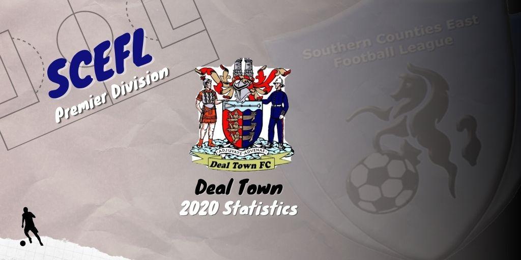 2020 Deal Town