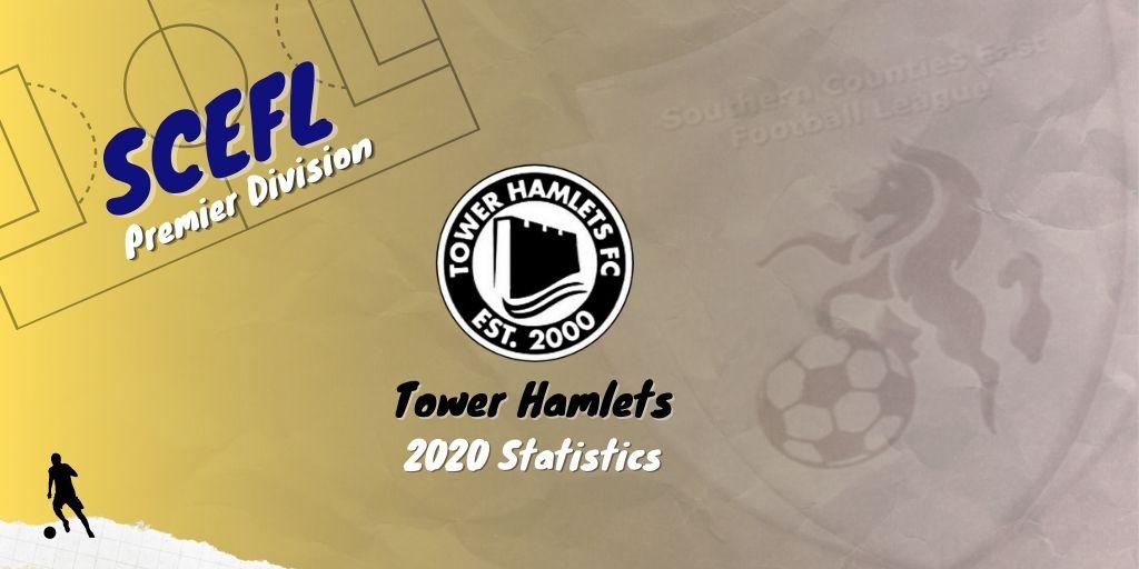 tower hamlets scefl