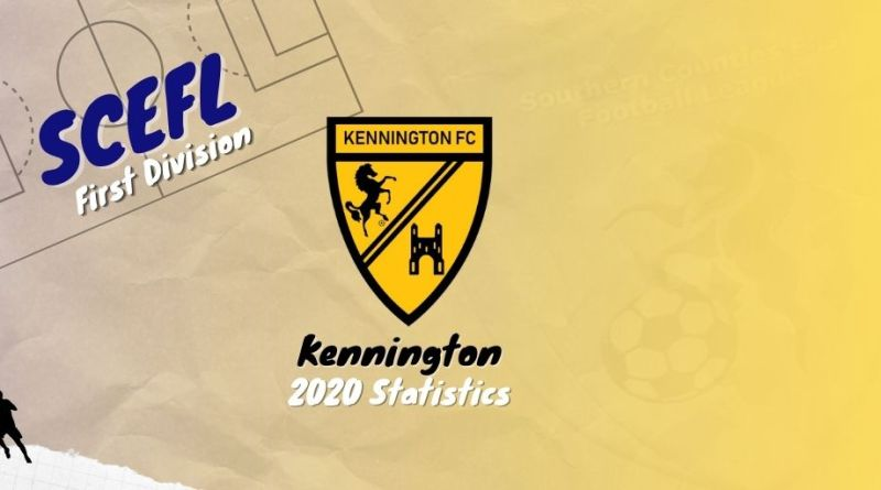 2020 Kennington