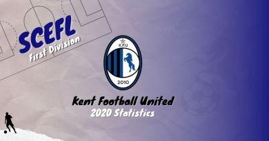 2020 Kent football utd