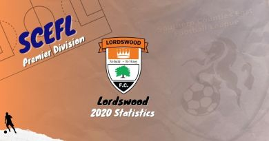 2020 Lordswood