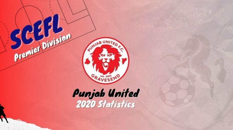 2020 Punjab United