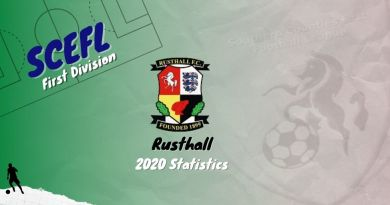 2020 Rusthall