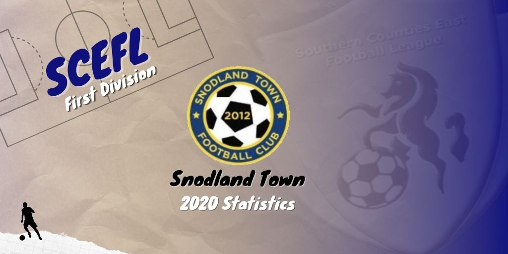 2020 Snodland Town
