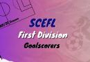 First Div Goalscorers 2021