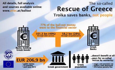 Grecia salvata
