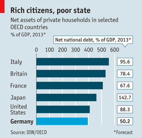 A German wealth tax- Umfairteilung - The Economist