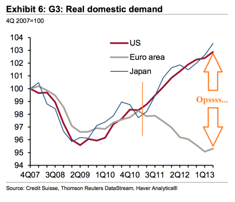 domestic_demand - Copy