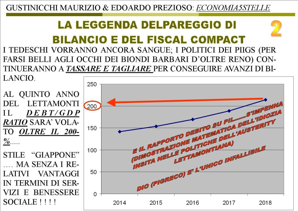 FISCAL COMPACT 2
