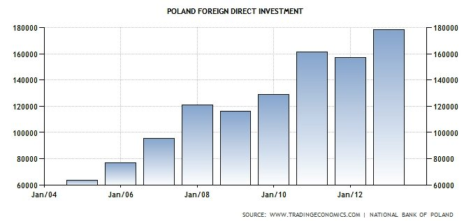 cambio zloty euro
