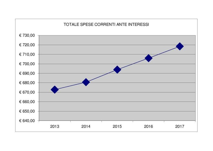 2014: Letta e il calo delle tasse, Saccomanni e la ripresa economica, Cottarelli  e la Spending Review (I SOGNI SON DESIDERI)