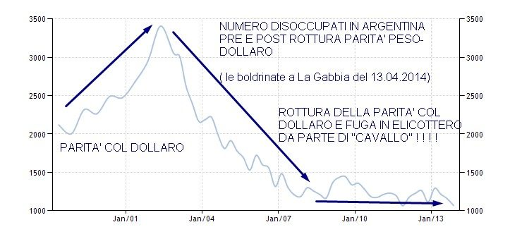 BOLDRINATE A LA GABBIA SLIDE 2